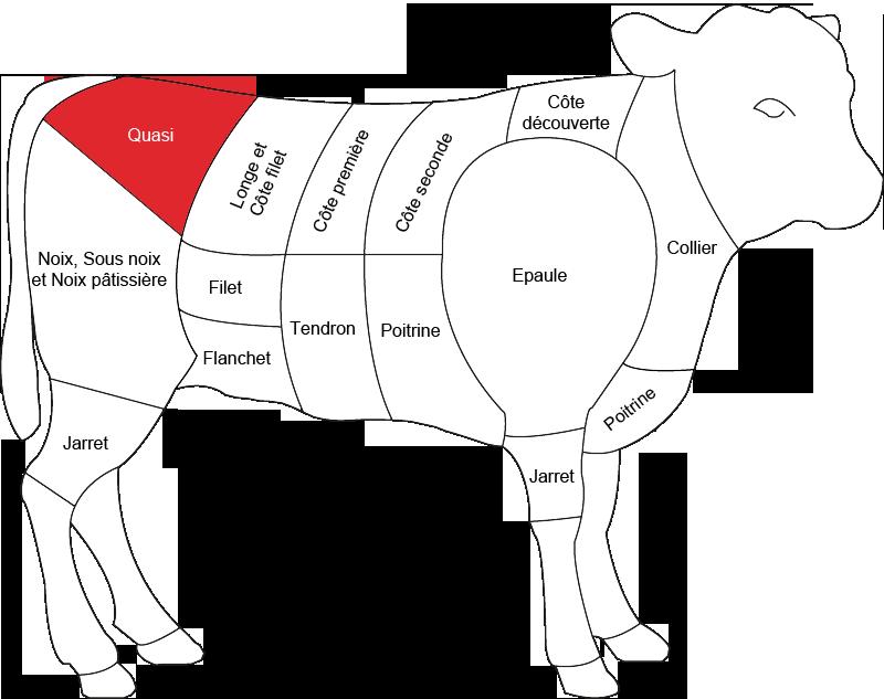 Quasi de veau boucherie charcuterie fromagerie - Cuisiner le collier de veau ...